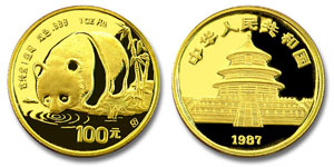 1987 China Gold Panda Coin